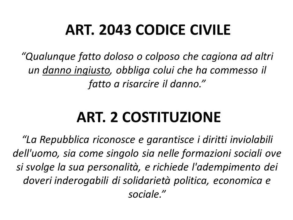 ART. 2043 CODICE CIVILE ART. 2 COSTITUZIONE