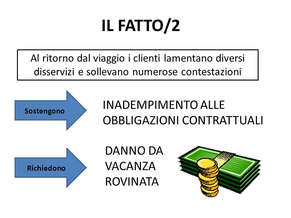 IL FATTO/2 INADEMPIMENTO ALLE OBBLIGAZIONI CONTRATTUALI