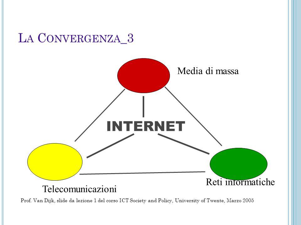 INTERNET La Convergenza_3 Media di massa Reti informatiche