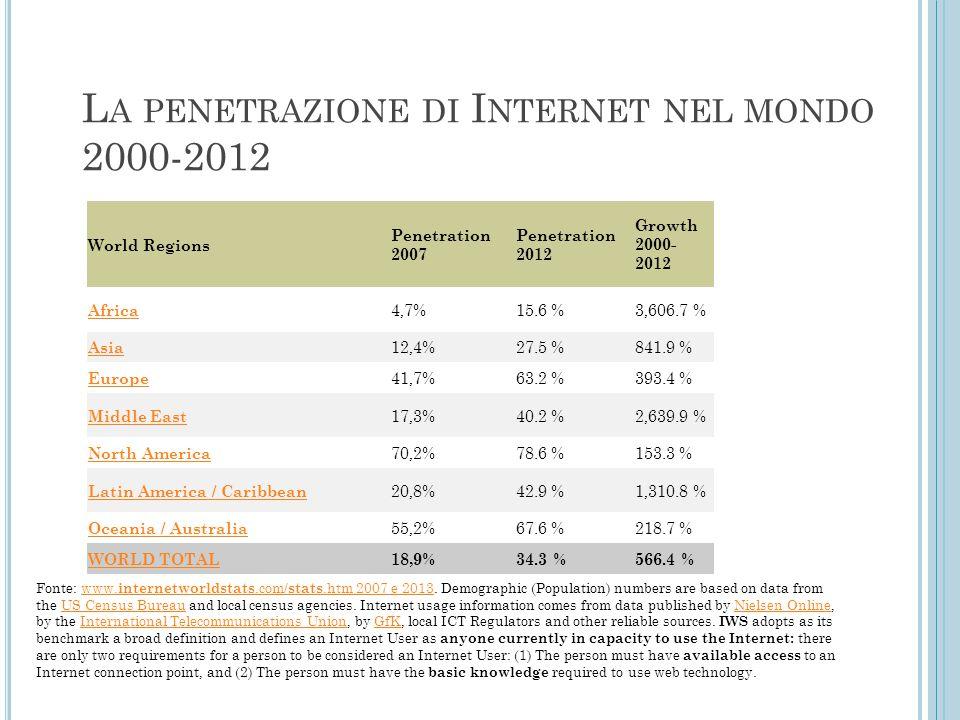 La penetrazione di Internet nel mondo 2000-2012