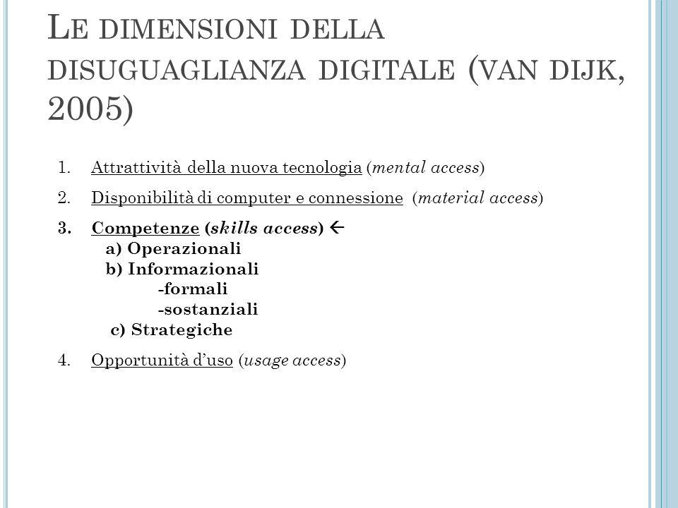 Le dimensioni della disuguaglianza digitale (van dijk, 2005)