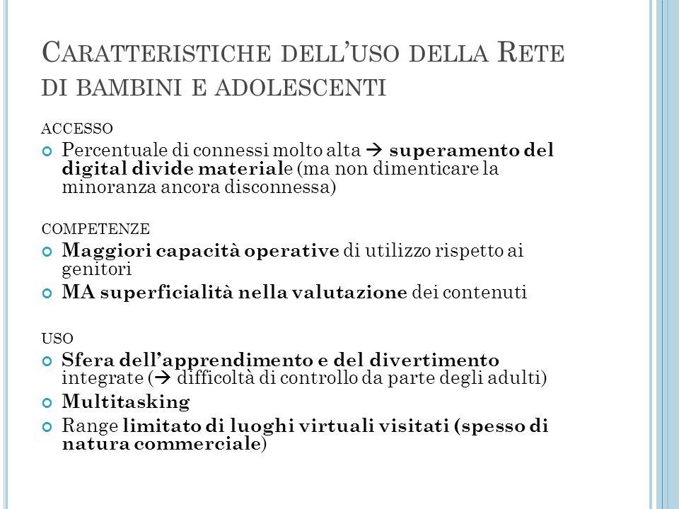 Caratteristiche dell'uso della Rete di bambini e adolescenti