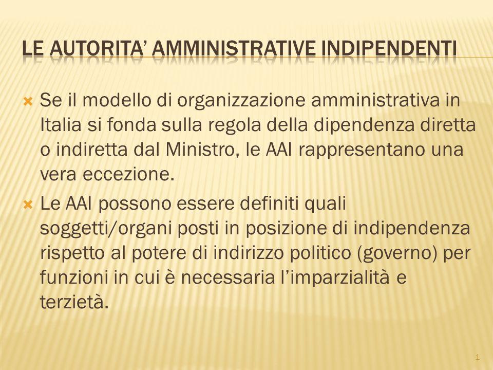 Le autorita' amministrative indipendenti