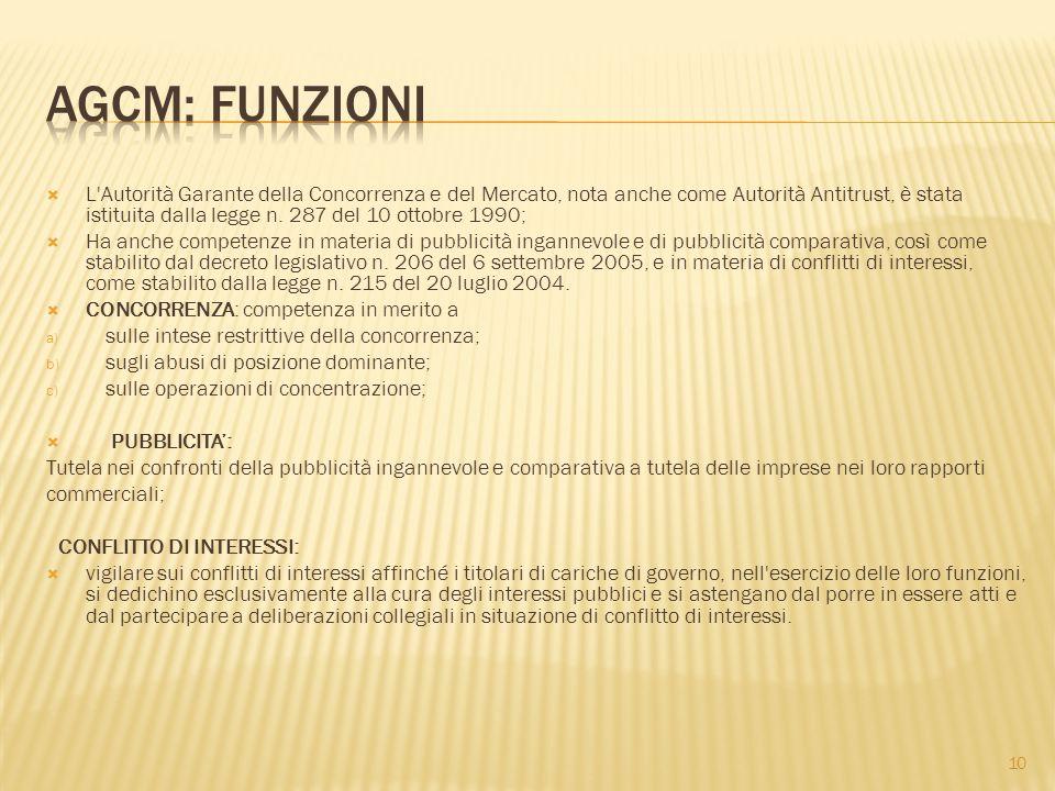 Agcm: funzioni