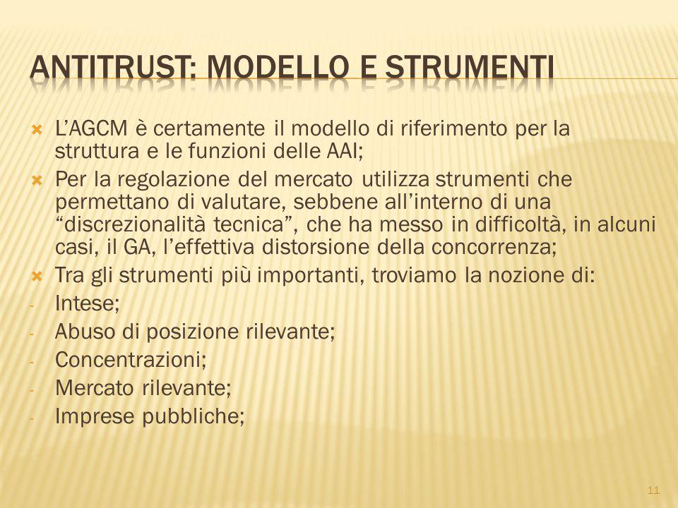 ANTITRUST: MODELLO E STRUMENTI