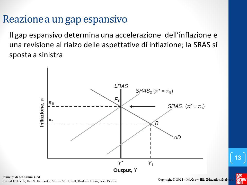 Reazione a un gap espansivo