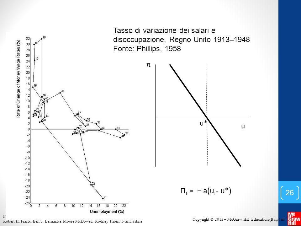Tasso di variazione dei salari e disoccupazione, Regno Unito 1913–1948