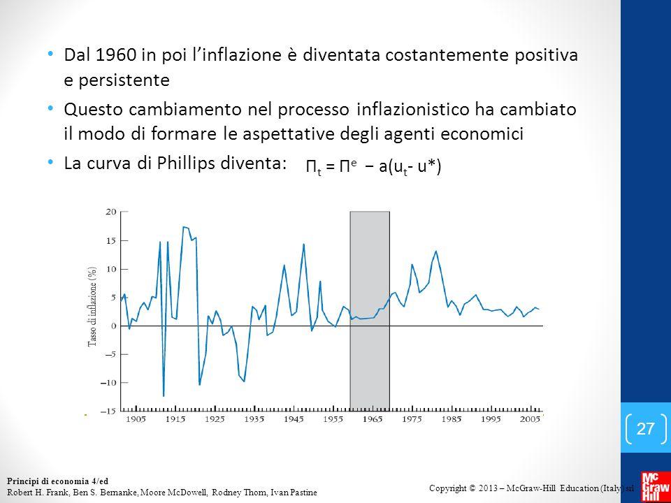 La curva di Phillips diventa: