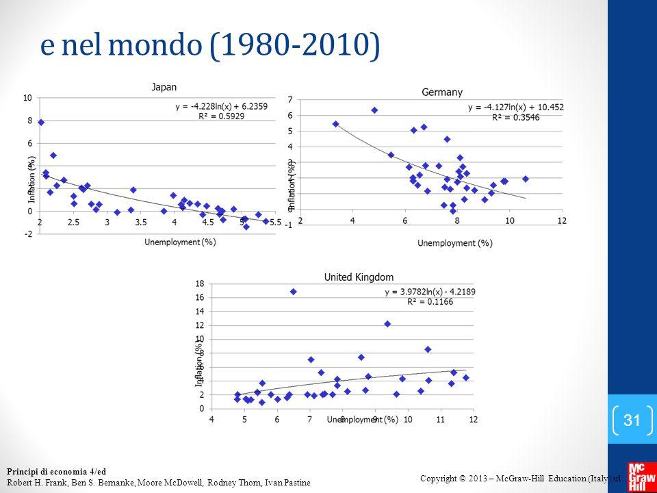 e nel mondo (1980-2010)