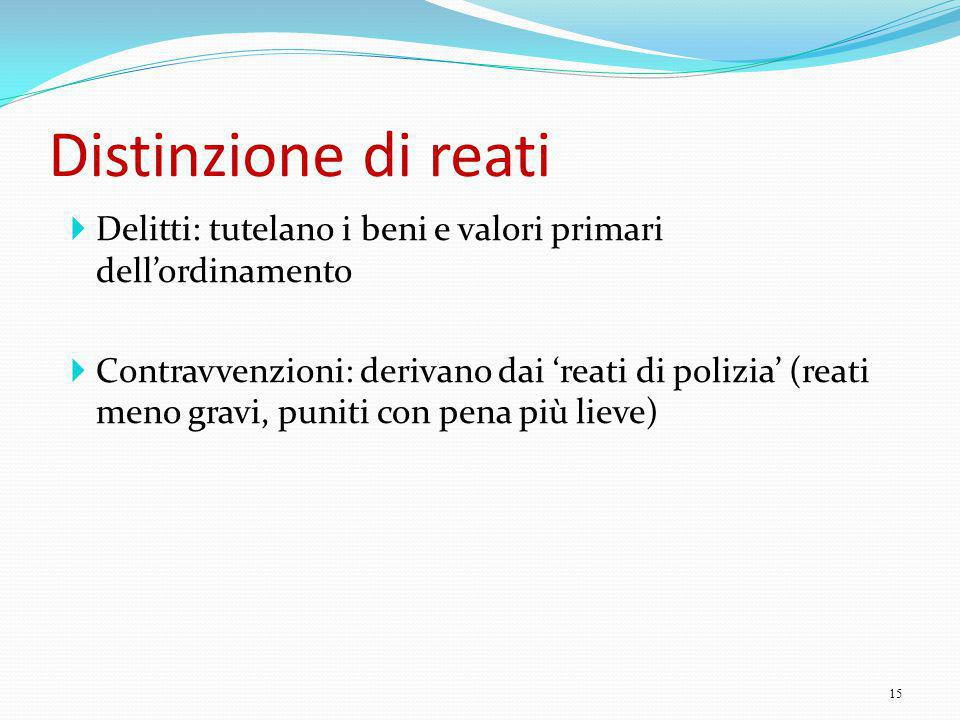 Distinzione di reati Delitti: tutelano i beni e valori primari dell'ordinamento.
