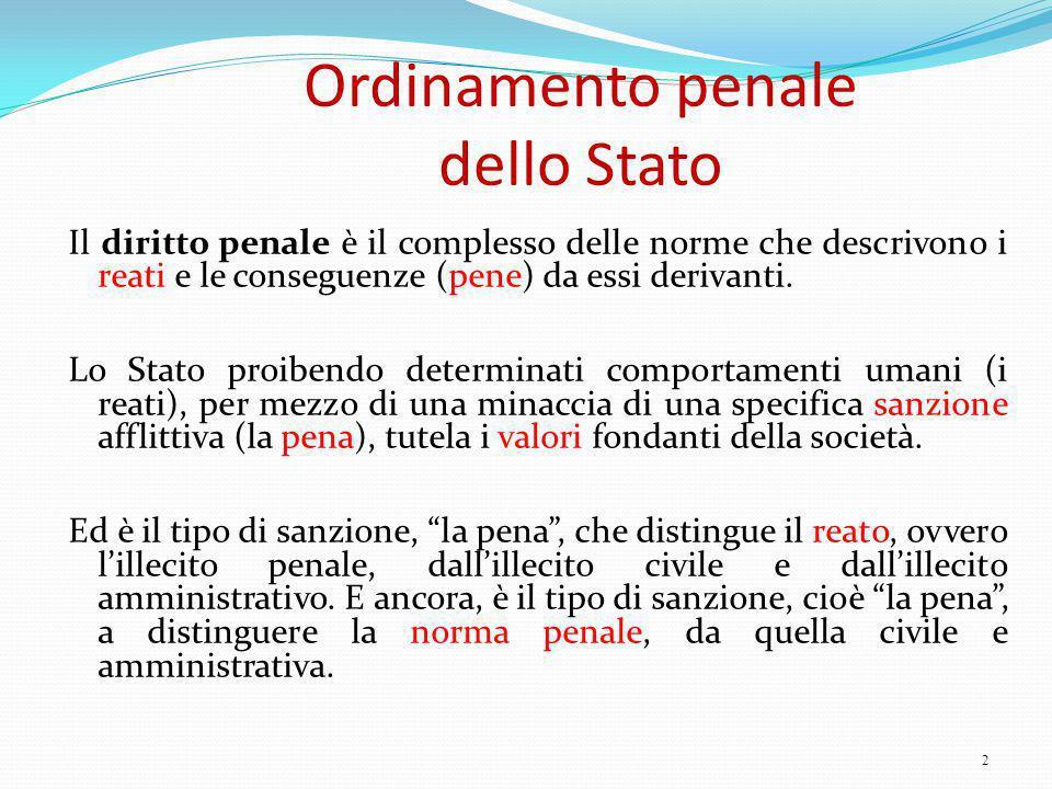Ordinamento penale dello Stato
