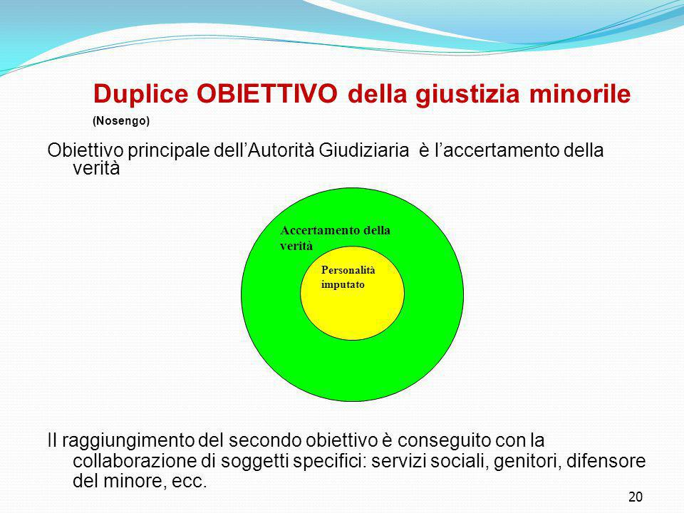 Duplice OBIETTIVO della giustizia minorile (Nosengo)