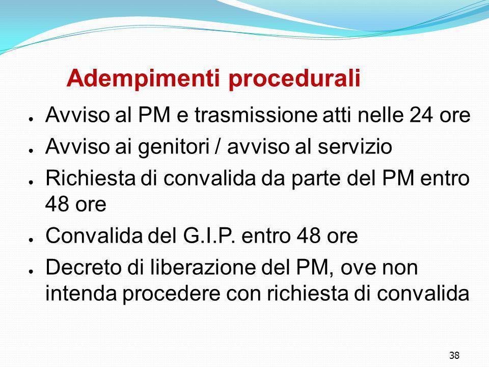 Adempimenti procedurali