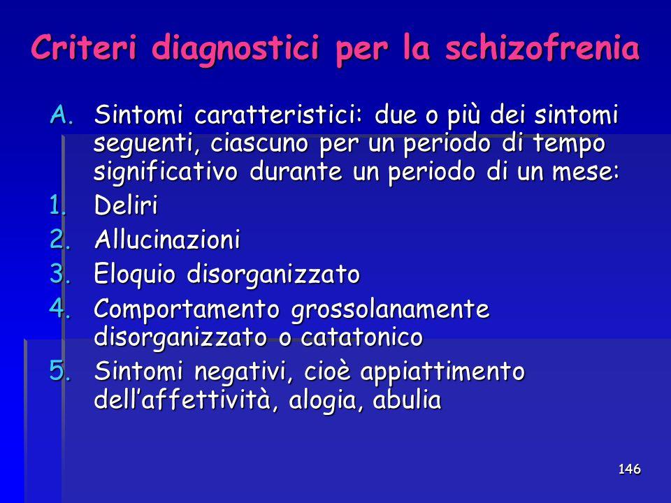 Criteri diagnostici per la schizofrenia