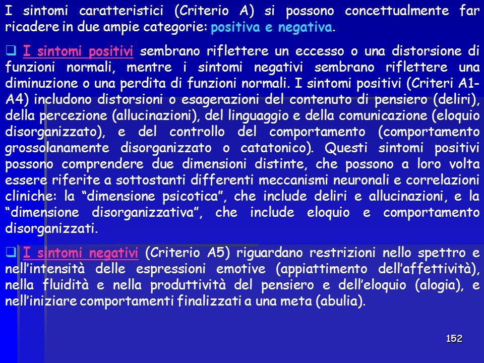 I sintomi caratteristici (Criterio A) si possono concettualmente far ricadere in due ampie categorie: positiva e negativa.