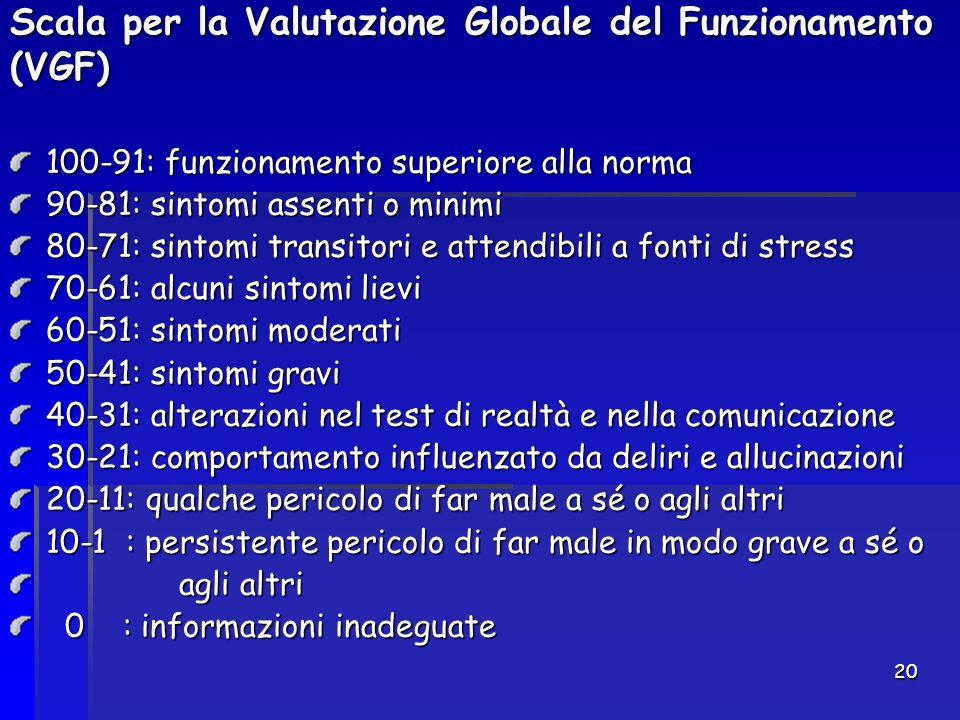 Scala per la Valutazione Globale del Funzionamento (VGF)