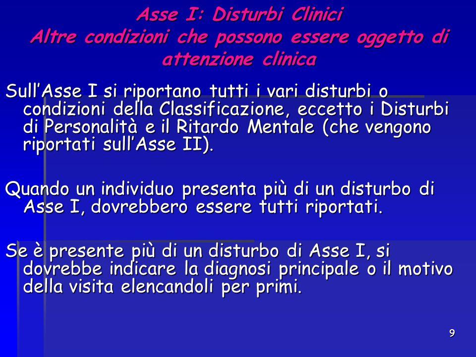 Asse I: Disturbi Clinici Altre condizioni che possono essere oggetto di attenzione clinica