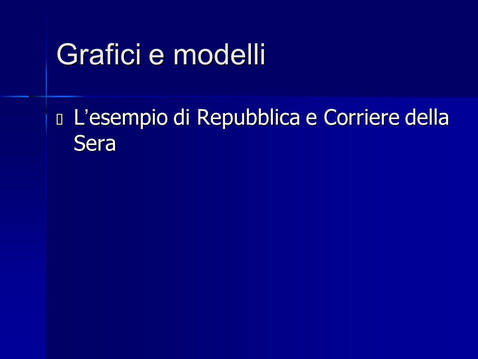 Grafici e modelli L'esempio di Repubblica e Corriere della Sera