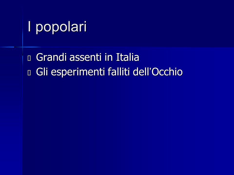 I popolari Grandi assenti in Italia