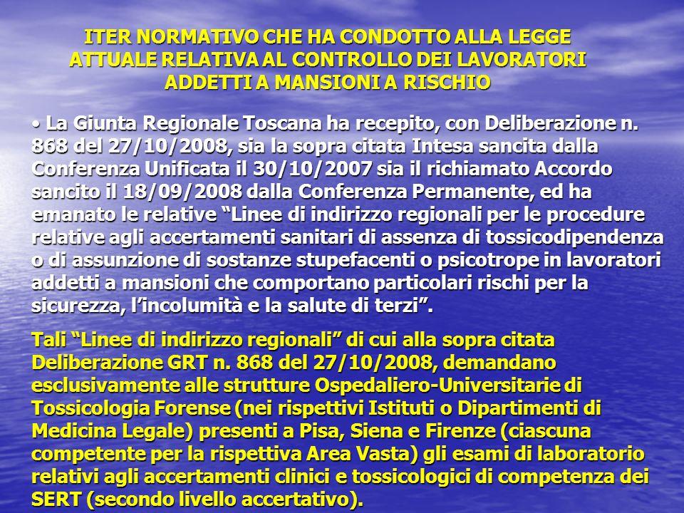 ITER NORMATIVO CHE HA CONDOTTO ALLA LEGGE ATTUALE RELATIVA AL CONTROLLO DEI LAVORATORI ADDETTI A MANSIONI A RISCHIO
