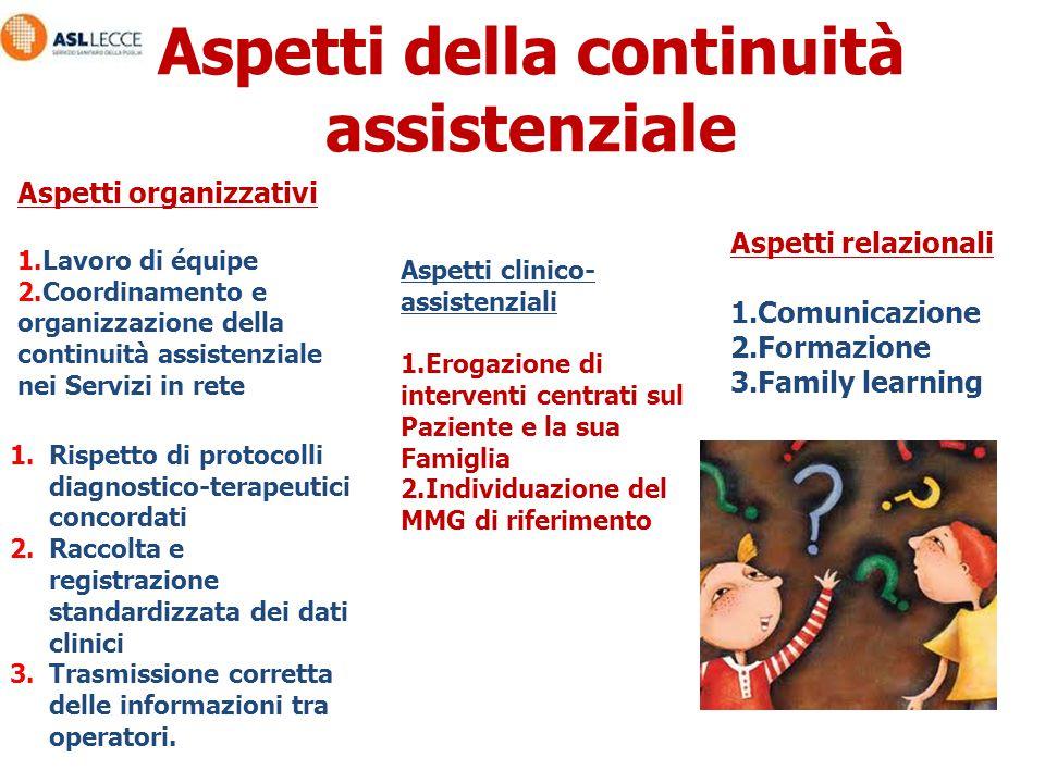 Aspetti della continuità assistenziale
