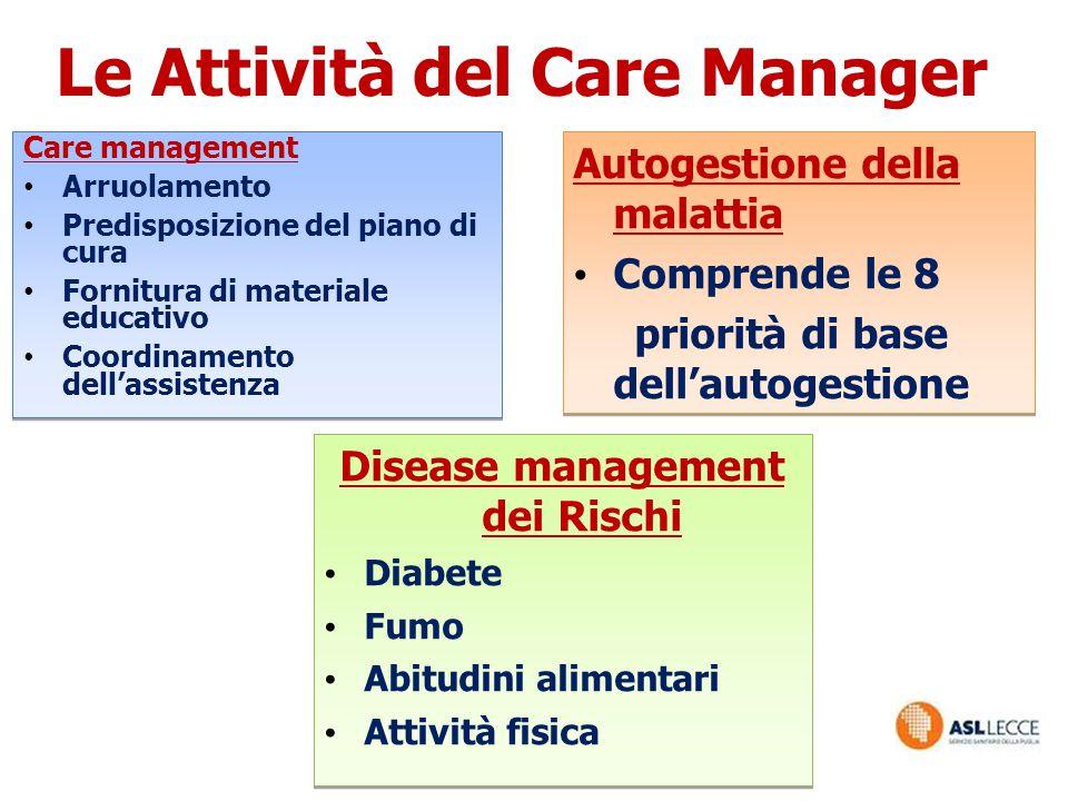 Disease management dei Rischi
