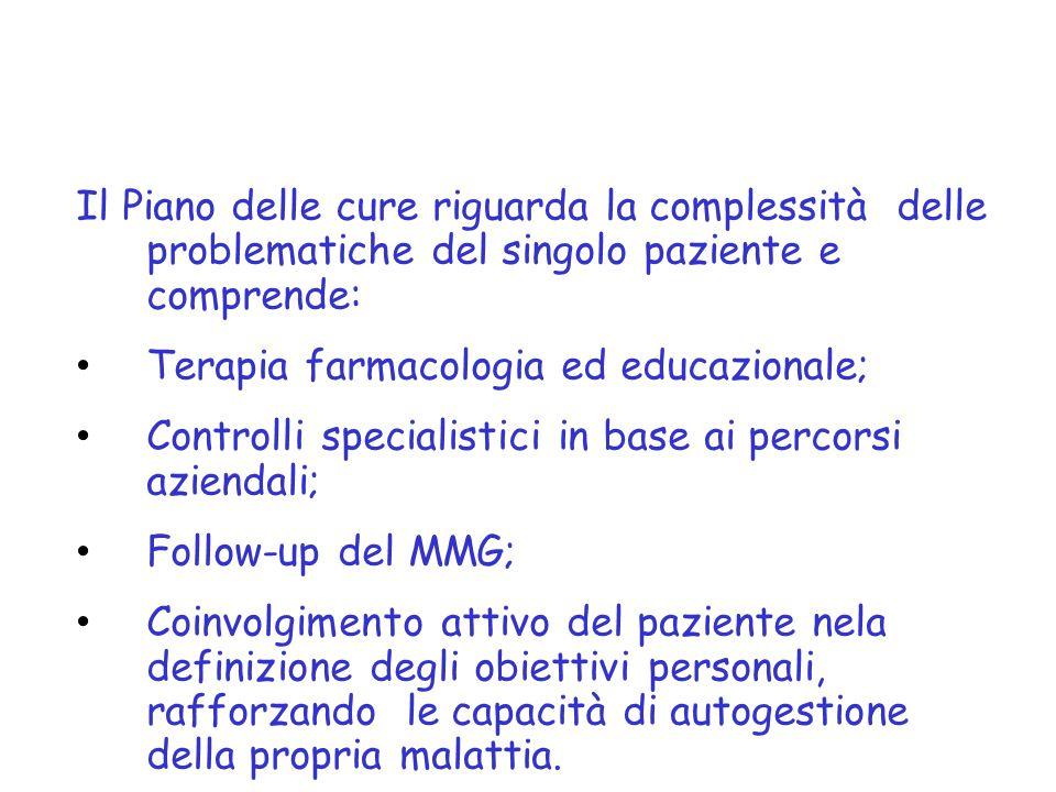 Terapia farmacologia ed educazionale;