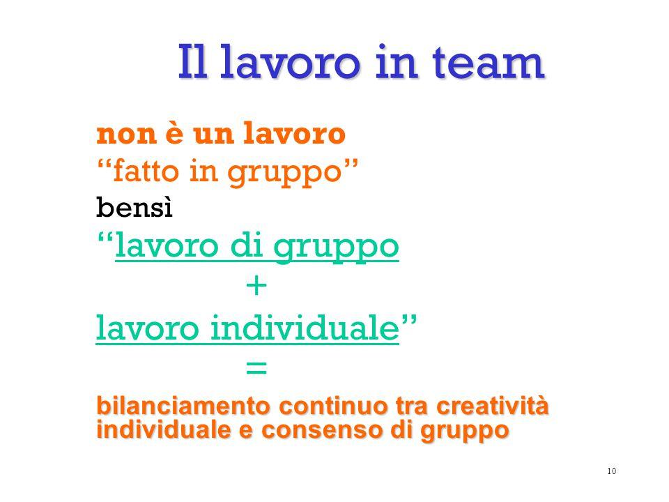 Il lavoro in team lavoro di gruppo + lavoro individuale =