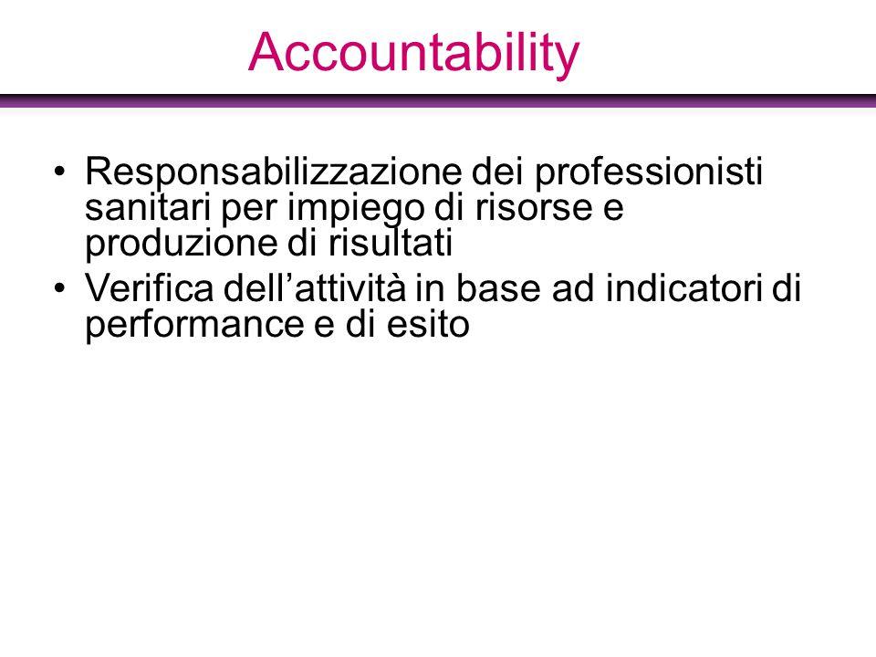 Accountability Responsabilizzazione dei professionisti sanitari per impiego di risorse e produzione di risultati.
