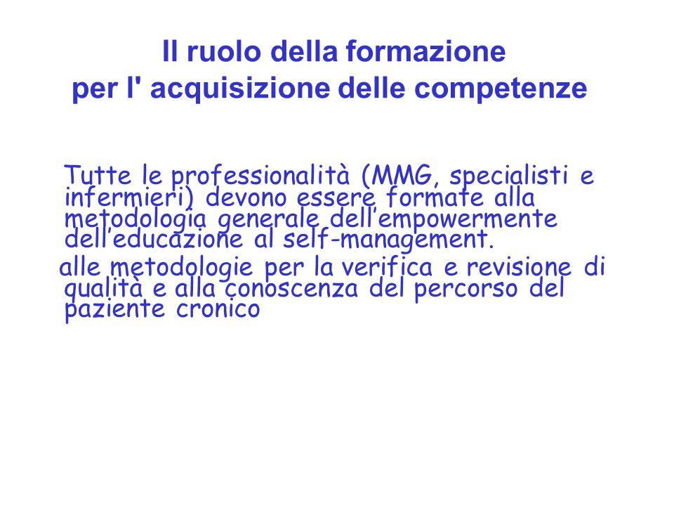 Il ruolo della formazione per l acquisizione delle competenze