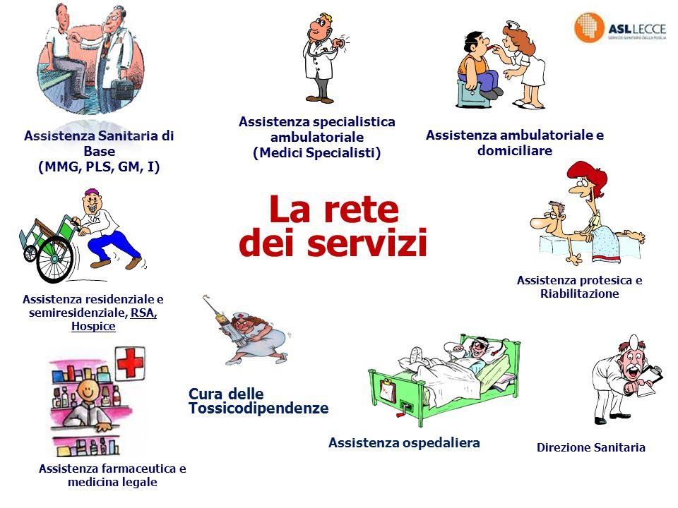 La rete dei servizi Cura delle Tossicodipendenze