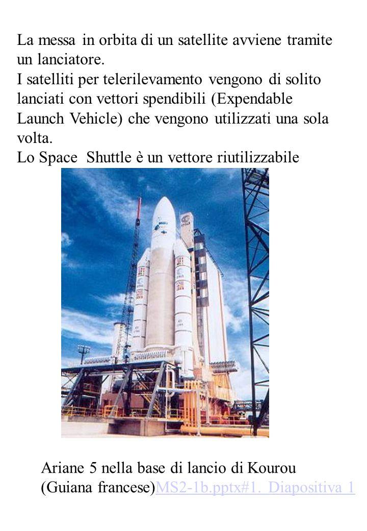 La messa in orbita di un satellite avviene tramite un lanciatore.