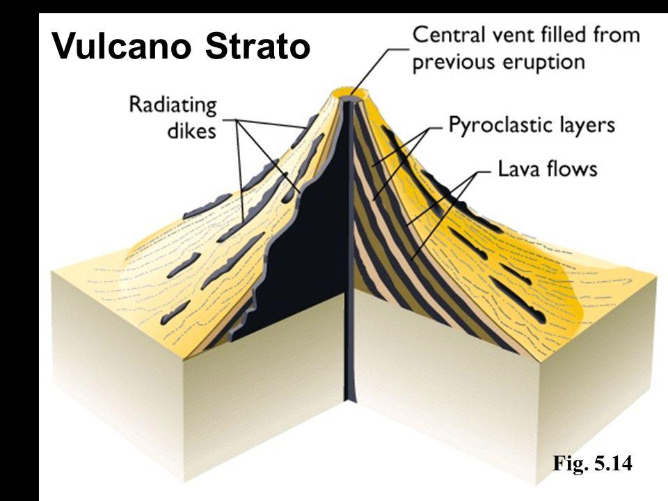 Vulcano Strato Fig. 5.14