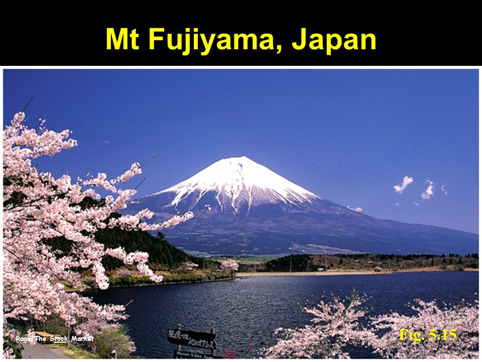 Mt Fujiyama, Japan Fig. 5.15 Raga/The Stock Market