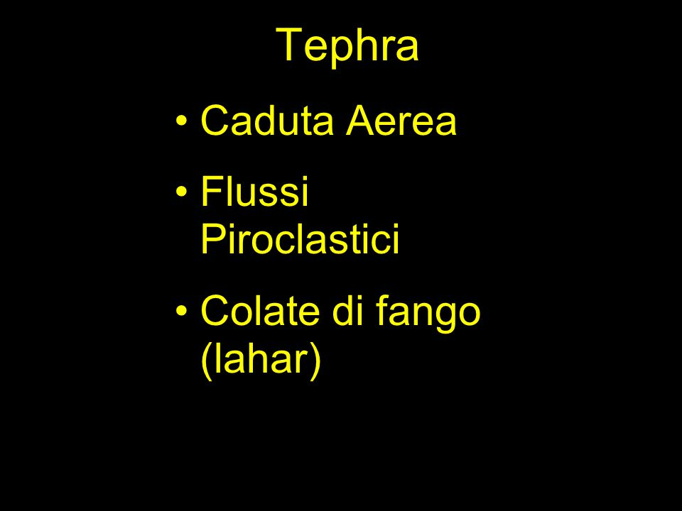 Tephra Caduta Aerea Flussi Piroclastici Colate di fango (lahar)