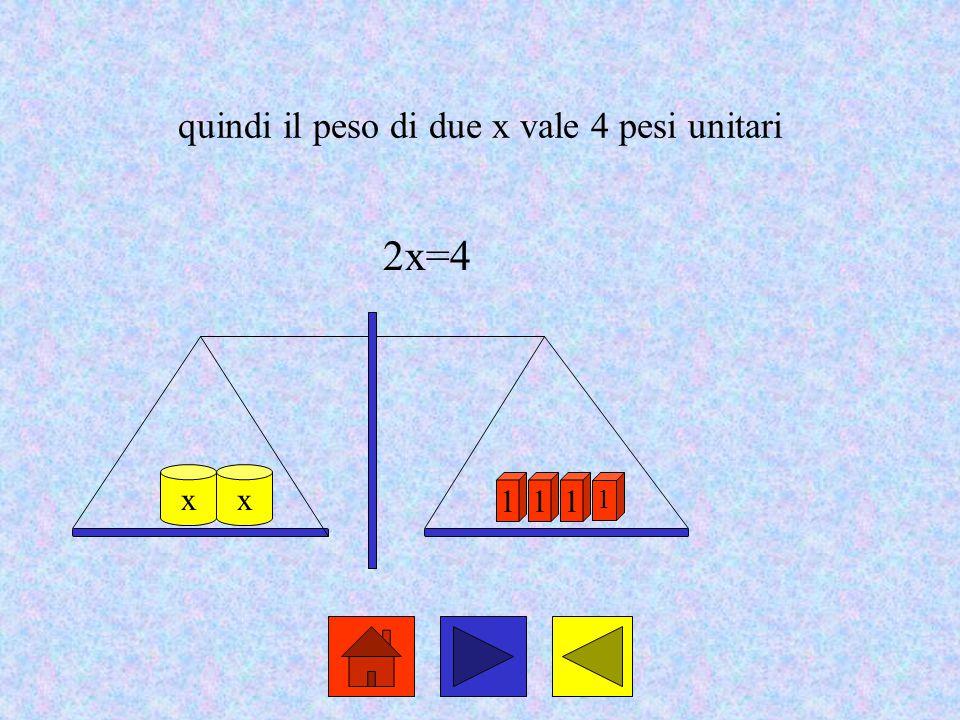 quindi il peso di due x vale 4 pesi unitari