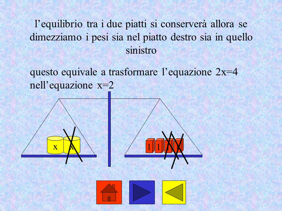 questo equivale a trasformare l'equazione 2x=4 nell'equazione x=2