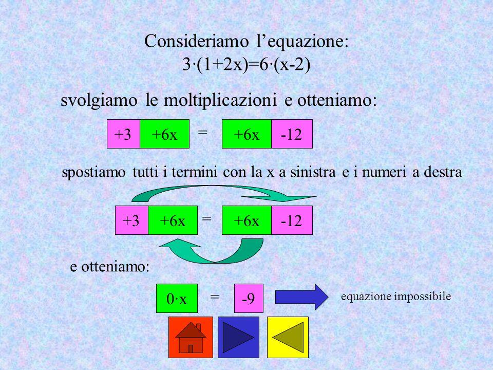 Consideriamo l'equazione: 3·(1+2x)=6·(x-2)