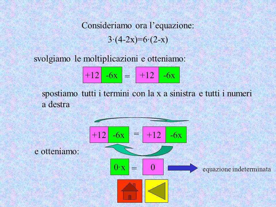 Consideriamo ora l'equazione: 3·(4-2x)=6·(2-x)