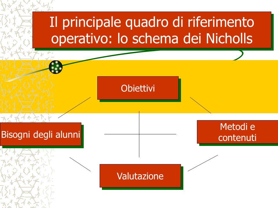 Il principale quadro di riferimento operativo: lo schema dei Nicholls