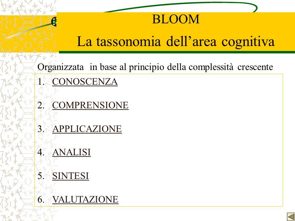 La tassonomia dell'area cognitiva