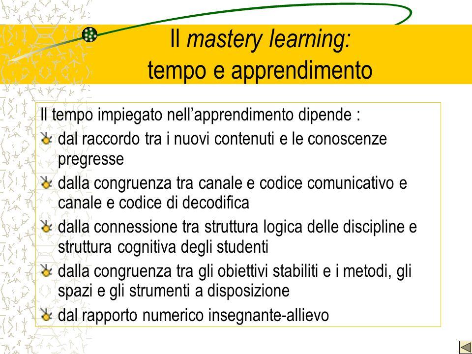 Il mastery learning: tempo e apprendimento