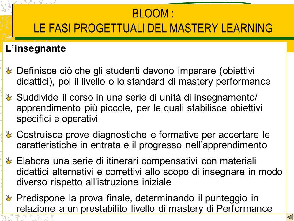 BLOOM : LE FASI PROGETTUALI DEL MASTERY LEARNING