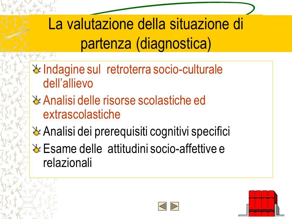 La valutazione della situazione di partenza (diagnostica)