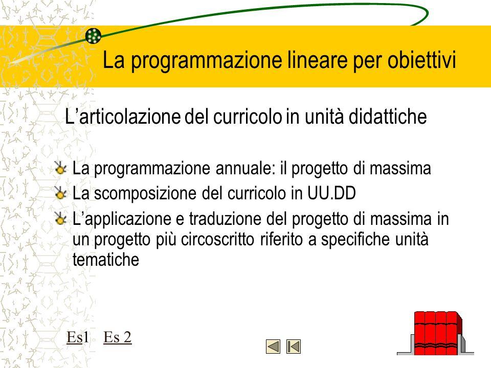 La programmazione lineare per obiettivi L'articolazione del curricolo in unità didattiche