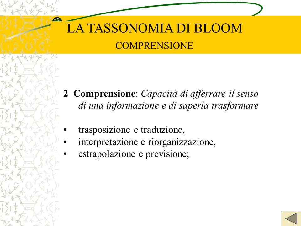 LA TASSONOMIA DI BLOOM COMPRENSIONE
