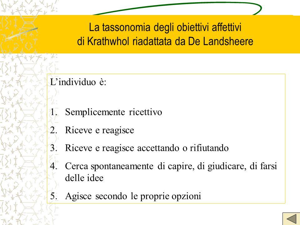 La tassonomia degli obiettivi affettivi di Krathwhol riadattata da De Landsheere