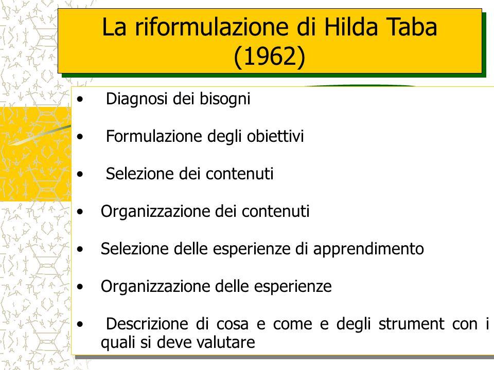 La riformulazione di Hilda Taba (1962)