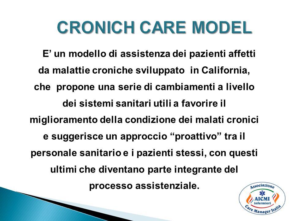 CRONICH CARE MODEL