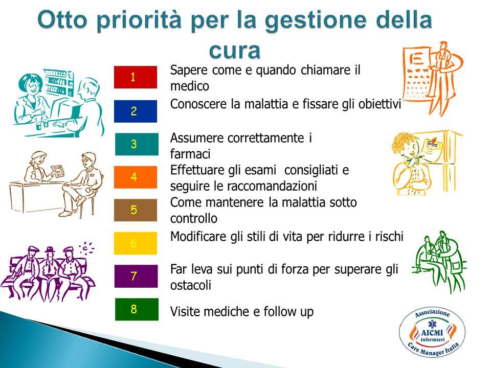 Otto priorità per la gestione della cura